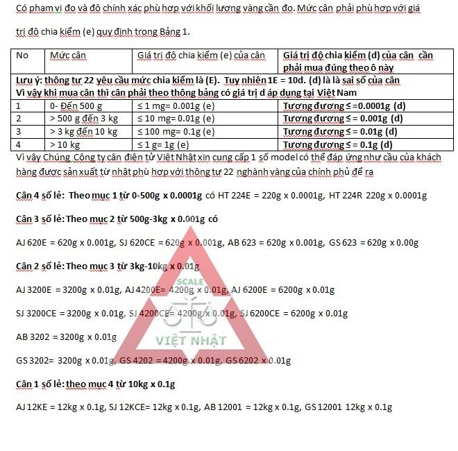 Cân ngành vàng , Can nganh vang, Thong-tu-22-nghanh-vang_1404837290.jpg