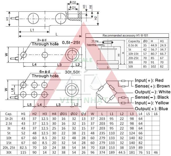 Loadcell Zemic HM8, Loadcell Zemic HM8, loadcell-zemic-hm8_1343186528.JPG