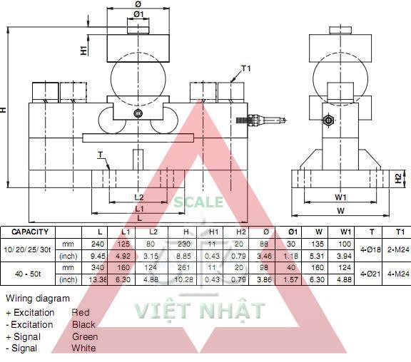 Loadcell Vishay MDB, Loadcell Vishay MDB, loadcell_vishay_mdb_celtron_30-t_1403900749.JPG