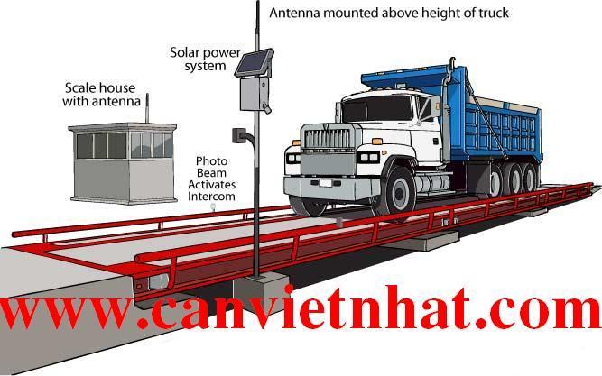 Trạm cân điện tử, Tram can dien tu, tram-can-dien-tu_1376938366.jpg